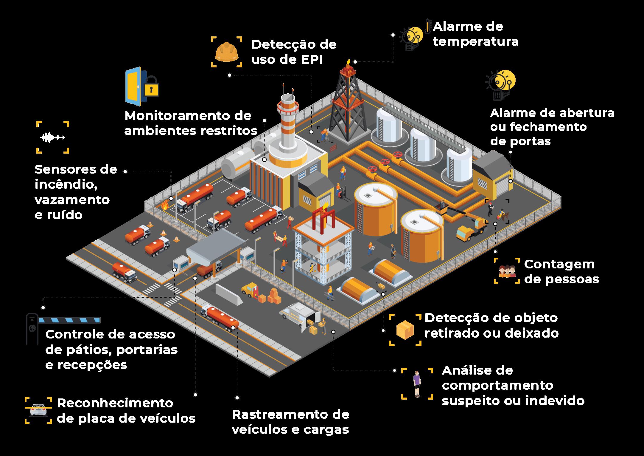 para Indústrias